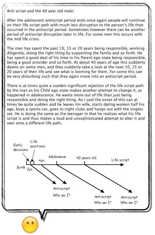 Antiscript diagram copy