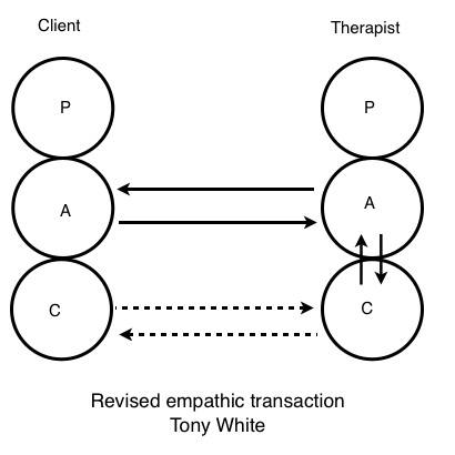 White - empathic transaction copy