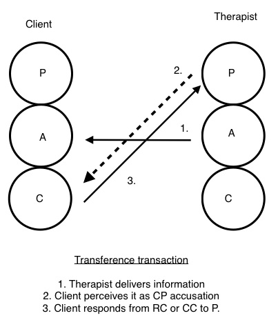 transference transaction Jpeg