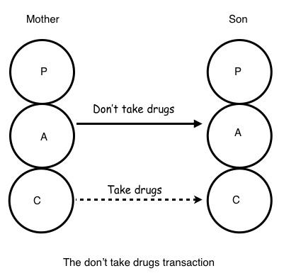 duplex-transaction-take-drugs-jpeg