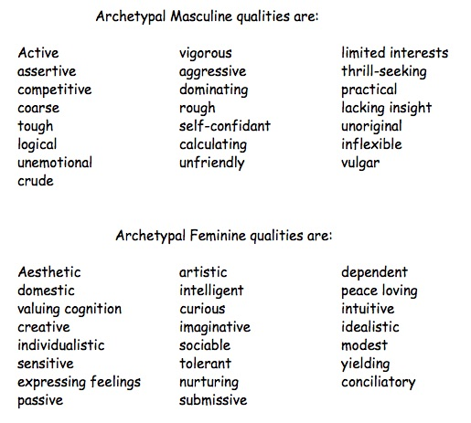 female-male-archetypes